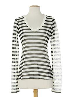 fornarina chemises femme de couleur blanc