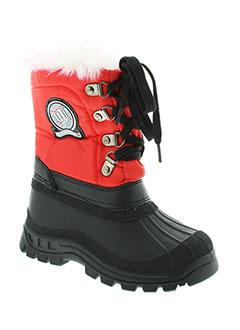 Produit-Chaussures-Enfant-RUCANOR