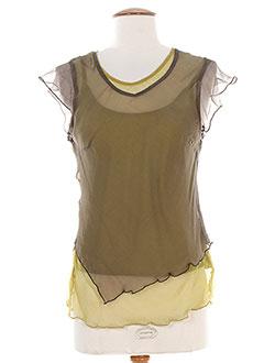 Produit-Chemises-Femme-EQUATION