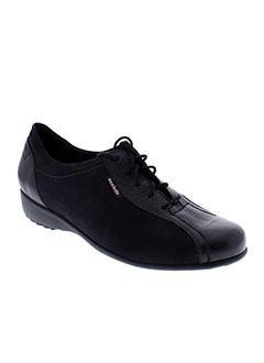 Produit-Chaussures-Femme-MOBILS
