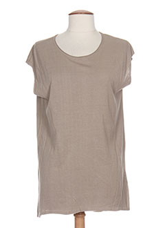 Produit-Chemises-Femme-COVER