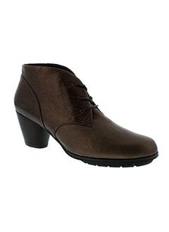 Produit-Chaussures-Femme-ESSKA