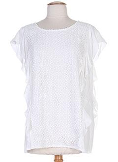 Produit-Chemises-Femme-IMITZ