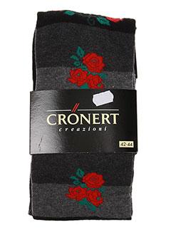 Produit-Lingerie-Femme-CRONERT