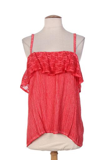 et si.... chemises femme de couleur rouge