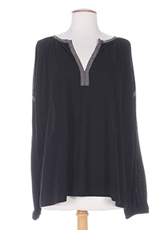 Produit-Chemises-Femme-CLOSED