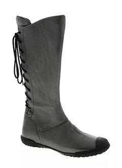 Produit-Chaussures-Fille-MOD8