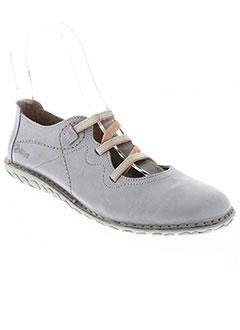 Produit-Chaussures-Femme-NICE