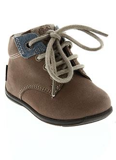 Produit-Chaussures-Enfant-ASTER