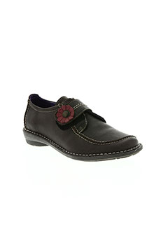 Produit-Chaussures-Fille-CHACAL