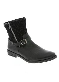 Produit-Chaussures-Femme-MINIBEL