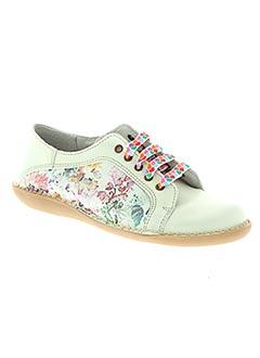 Produit-Chaussures-Fille-BRAN'S