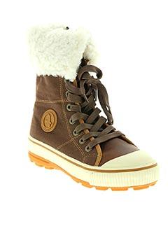 Produit-Chaussures-Fille-AIGLE