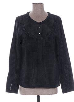 Produit-Chemises-Femme-GARANCE