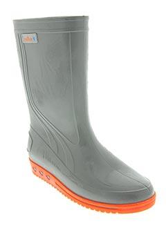 Produit-Chaussures-Fille-MEDUSE