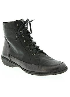 Produit-Chaussures-Femme-BERCCIA
