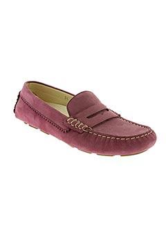 Produit-Chaussures-Femme-LEPI